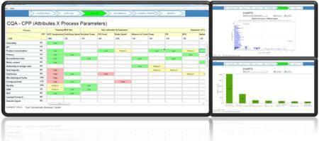 QbD Risk Assessment 1.4.3
