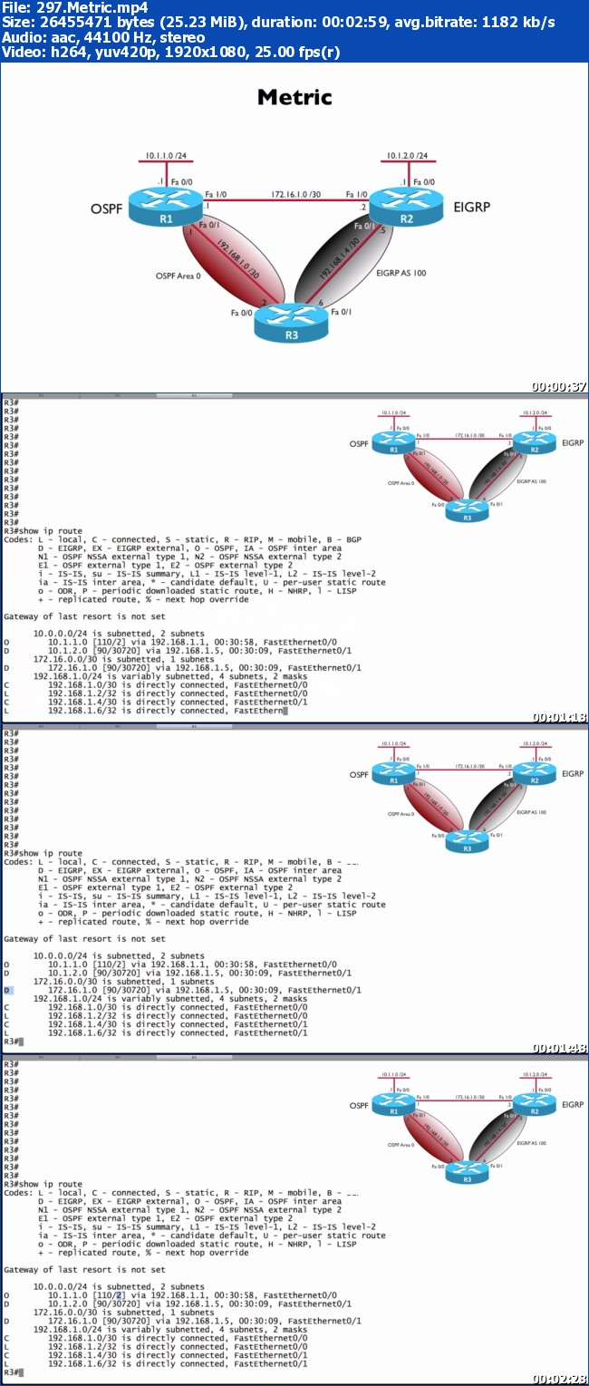Cisco New CCNA PDF Routing and Switching