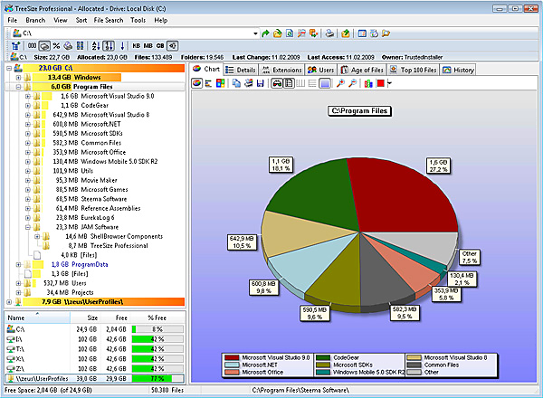 JAM Software TreeSize Professional 5.5.2.783 Retail