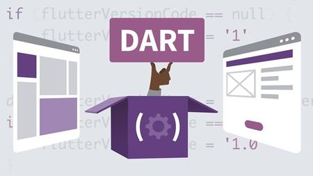 Flutter: Part 05 Flutter and Dart Packages
