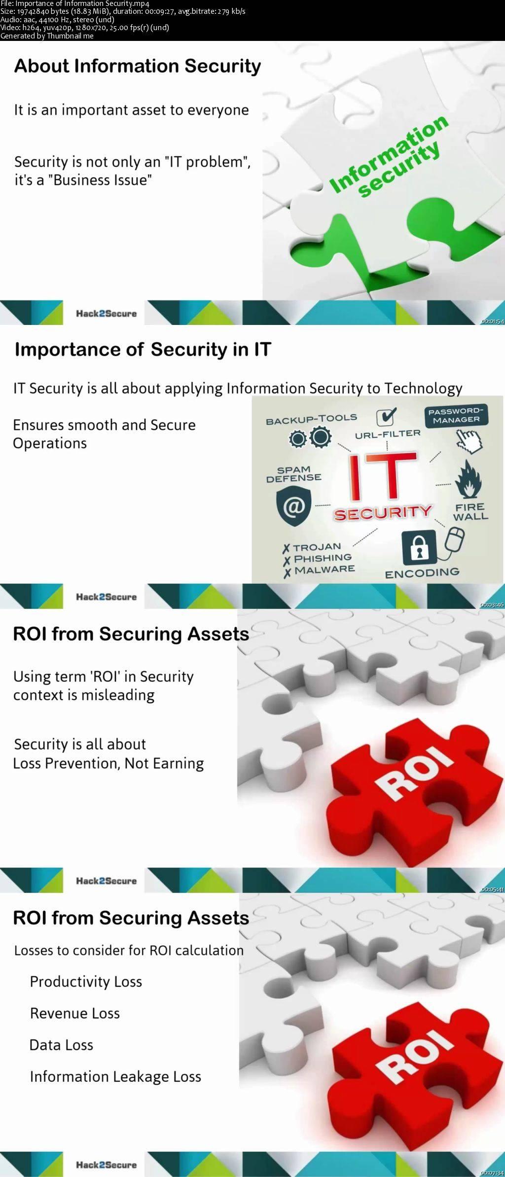 SSL/TLS Protocol and Handshake Process