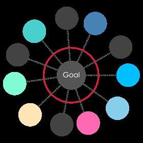 Org Chart Designer Pro 2.28