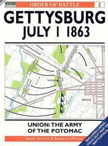 Order of Battle 2: Gettysburg July 1 1863. Union: The Army of the Potomac (Repost)