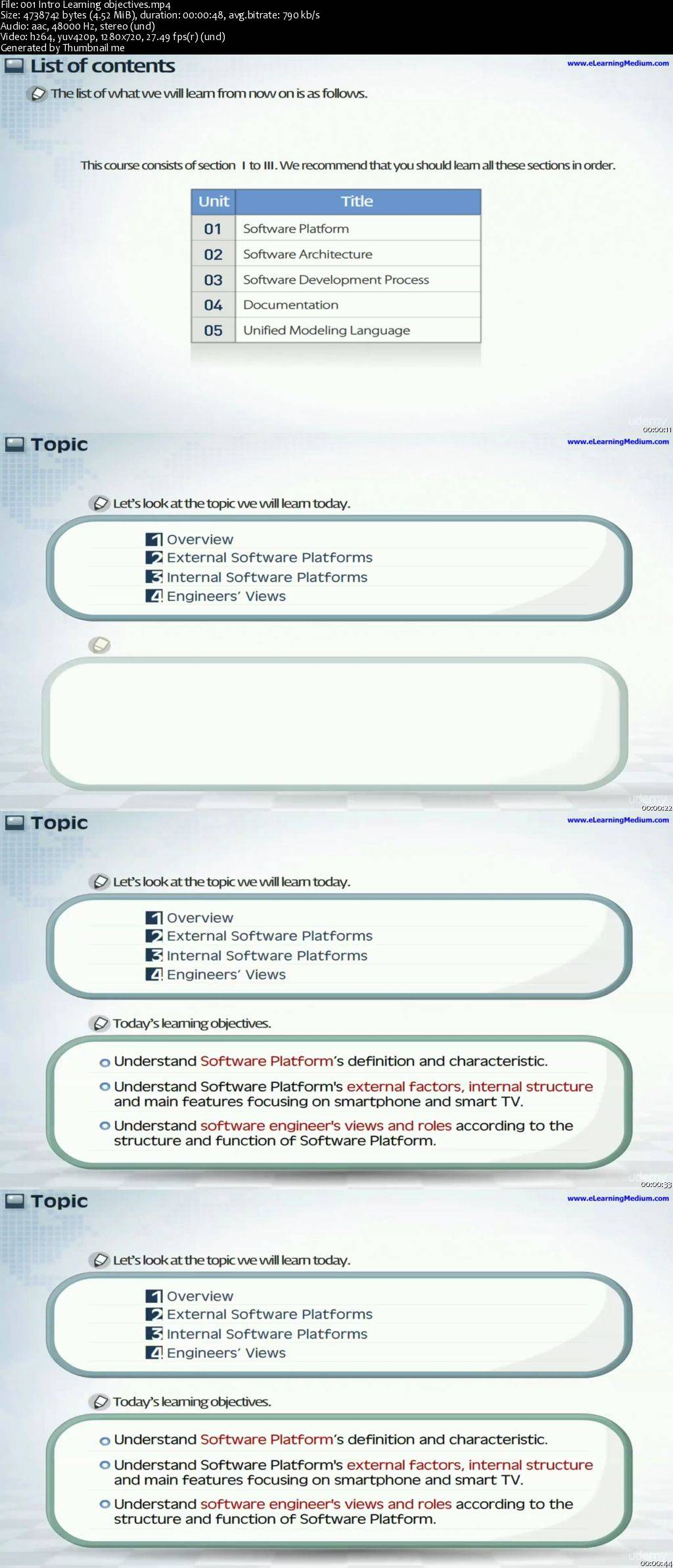 Software Development Process(13)-Software Architecture ,UML