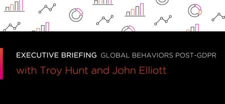 Global Behaviors Post-GDPR: Executive Briefing