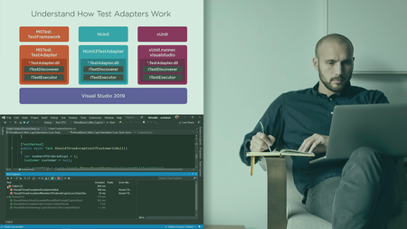 Testing .NET Code in Visual Studio 2019