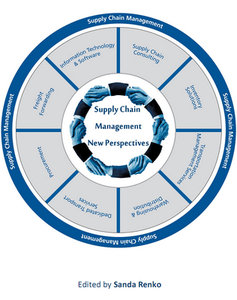 """""""Supply Chain Management: New Perspectives"""" ed. by Sanda Renko"""