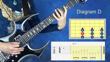 Metal Method - Easy Guitar Modes Package with Sarah Spisak (2017)