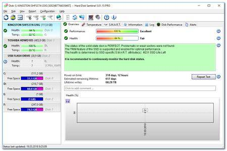 Hard Disk Sentinel Pro 5.40.4 Build 10482 Beta Multilingual + Portable