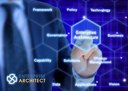 Sparx Systems Enterprise Architect 15.0.1510