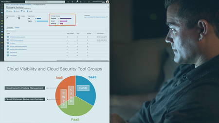 Incident Response and Remediation in Microsoft Azure