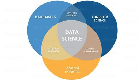 Data Science and Machine Learning Prerequisite : Mathematics