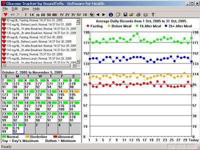 Glucose Tracker ver. 5.2