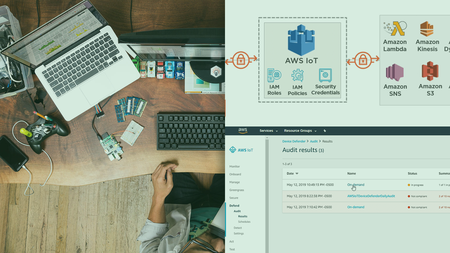 Managing Connected Devices with AWS IoT Device Management