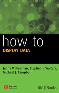 How to Display Data