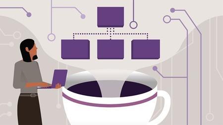 Oracle Java Certification: 3. Methods and Inheritance