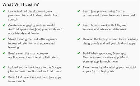 Whatsapp In Android Studio