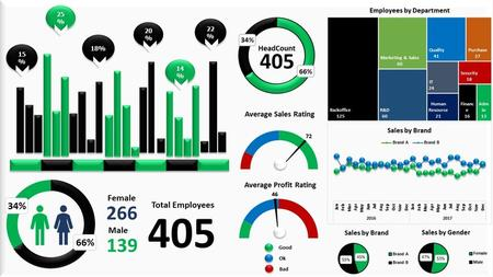 Learn Excel Data Analysis with Interactive Excel Dashboards