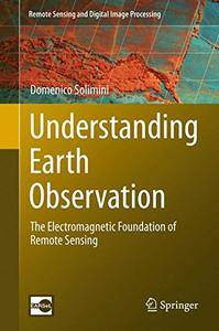 Understanding Earth Observation: The Electromagnetic Foundation of Remote Sensing