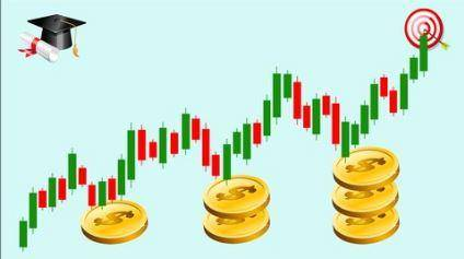 Three Steps Trading FOREX: From Beginner to Advanced