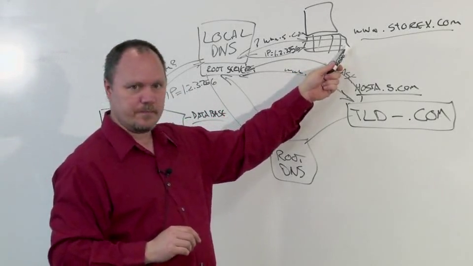 Coursera - Designing and Executing Information Security Strategies