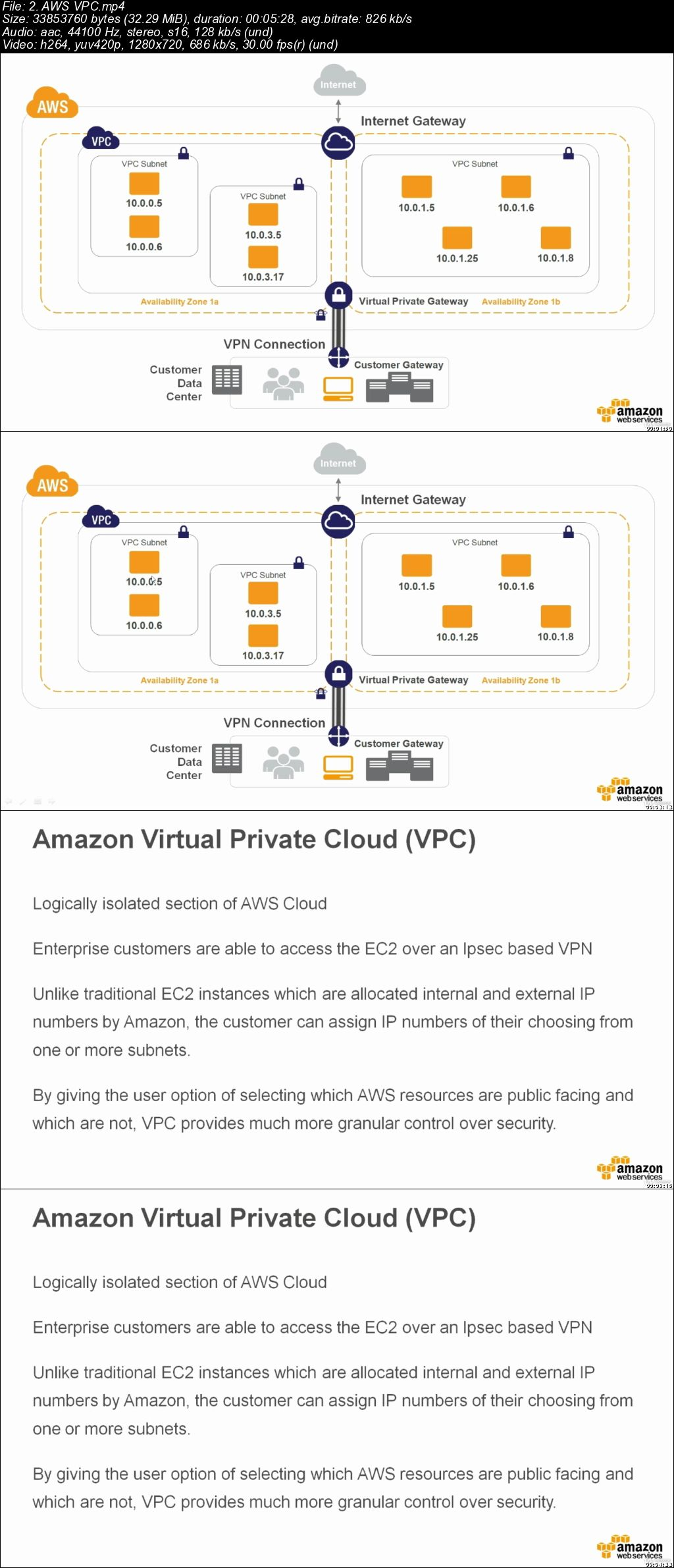 cloud aws practitioner certification complete avaxhome