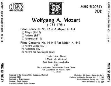 Louis Lortie with I Musici de Montreal - Mozart: Piano Concerti Nos. 12 & 14 (1987) {Musical Heritage Society} **[RE-UP]**