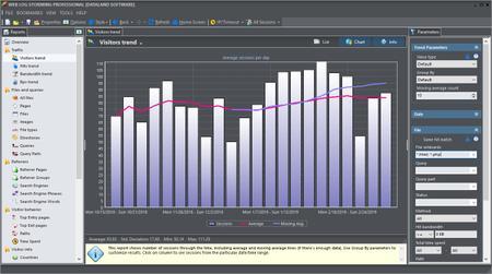 Dataland Web Log Storming 3.3 Build 691