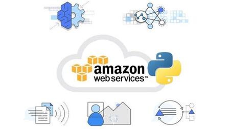 Learn AWS with Python