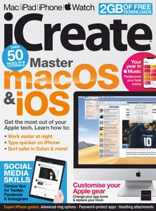 iCreate UK - March 2019