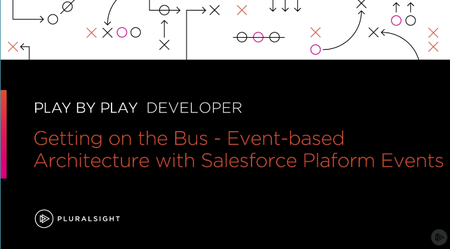Play by Play: Getting on the Bus - Event-based Architecture with Salesforce Platform Events