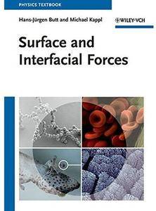 Surface and Interfacial Forces [Repost]
