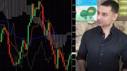 Complete Forex Course - Beginner to Professional