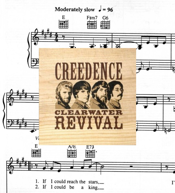 Creedence Clearwater Revival Sheet Music For Piano, Guitare, Lyrics