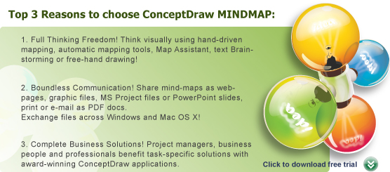 ConceptDraw Mind-Map professional
