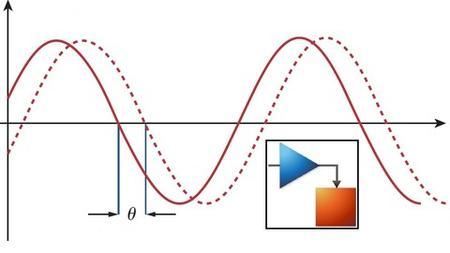 AC Circuit & Power Analysis using MATLAB SIMULINK