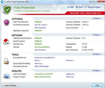 TrustPort Total Protection 2012 12.0.0.4798 Multilanguage