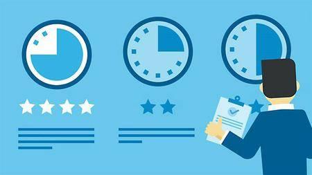 Lynda - Balanced Scorecard and Key Performance Indicators