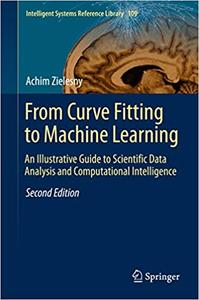 From Curve Fitting to Machine Learning (Repost)