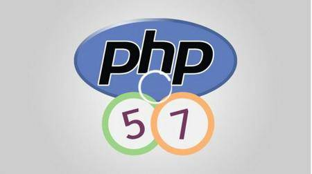 Learn PHP 5 & 7 This Way to Rise Above & Beyond Competition!