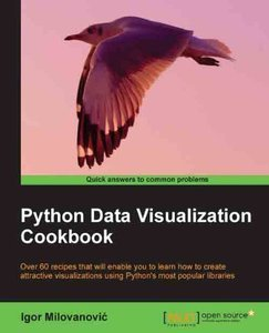 Python Data Visualization Cookbook (repost)