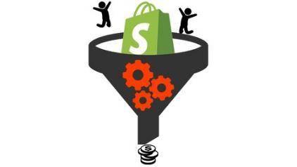 The Shopify Sales Funnel via ClickFunnels