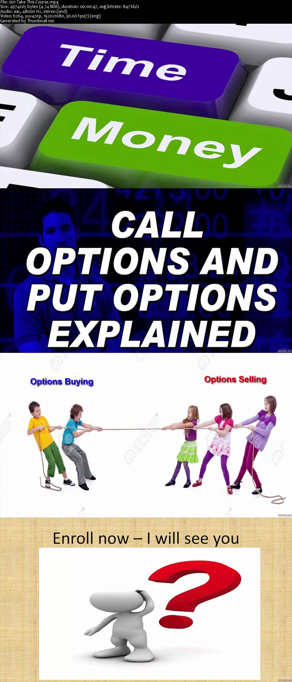 Free Options 101 - Basic of Call and Put Options in 1 Hours