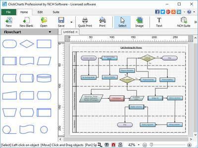 NCH ClickCharts Pro 4.20 Beta