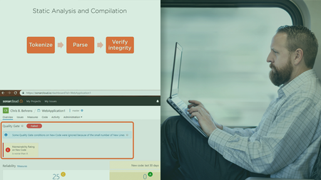 Microsoft Azure DevOps Engineer: Monitoring Code Quality
