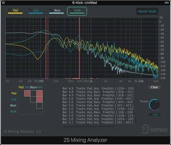 2nd Sense Audio 2S Mixing Analyzer 1.0.0 AU Plugin Mac OS X