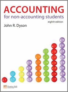Accounting for Non-Accounting Students (repost)