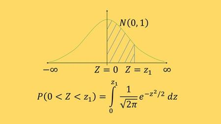 Master Special Probability Distributions in Statistics