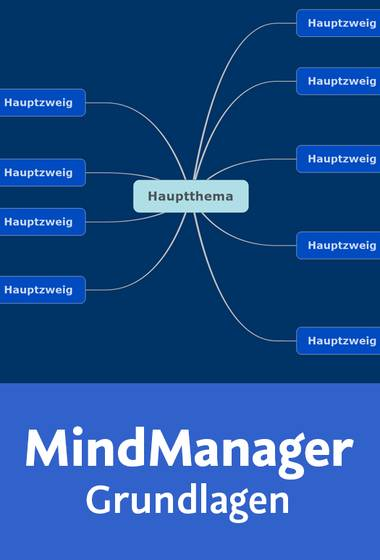 Video2Brain - MindManager – Grundlagen