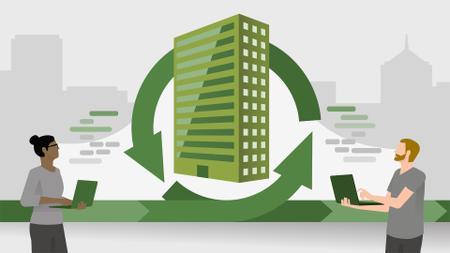 Agile Software Development: Transforming Your Organization